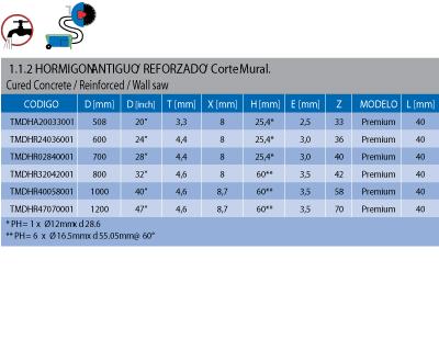 graf_cc2