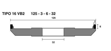 tipo16vb2